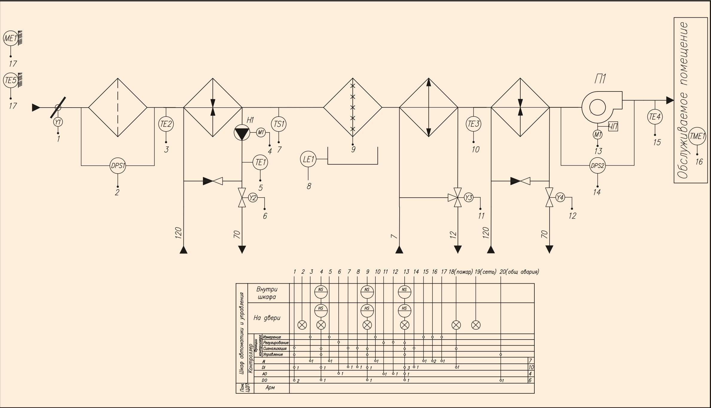 Контроллер для чертеж вентиляционного