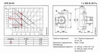 Циркуляционный насос UPS 25-50 фирмы «GRUNDFOS»