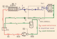Принципиальная схема работы компрессорно-конденсаторного блока в режиме охлаждение