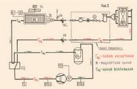 Принципиальная схема работы компрессорно-конденсаторного блока в режиме теплового насоса