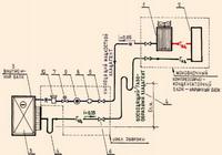 Варианты расположения оборудования холодильного контура