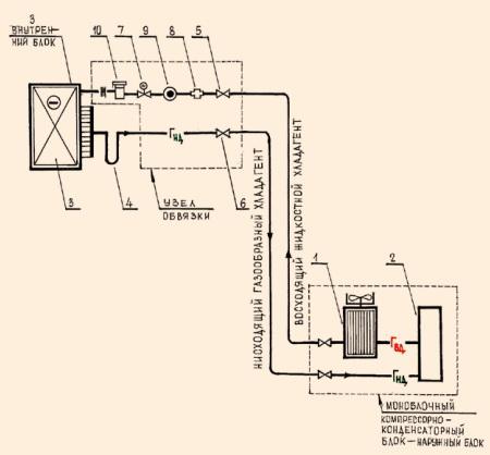 Схемы обвязки теплообменников кондиционеров пластины теплообменника тр-2-36, прайс-лист, характеристики