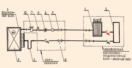 Условное обозначение термостатического клапана болезни огурцов в теплице и их лечение фото паутинный клещ