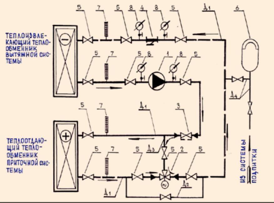 схема гидравлической