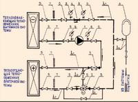 Принципиальная схема гидравлической обвязки утилизации теплоты с промежуточным теплоносителем