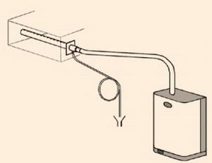 Общая схема установки пароувлажнителя в систему приточной вентиляции
