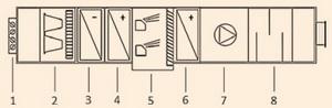 Схема центрального кондиционера
