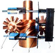 Основные элементы одновинтового компрессора