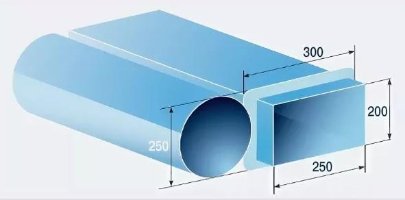 Расчет площади воздуховодов