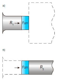 Особенности установки и выбора осевых вентиляторов